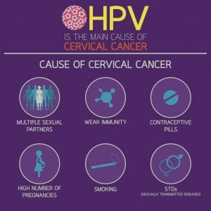 cervical cancer prevention detection